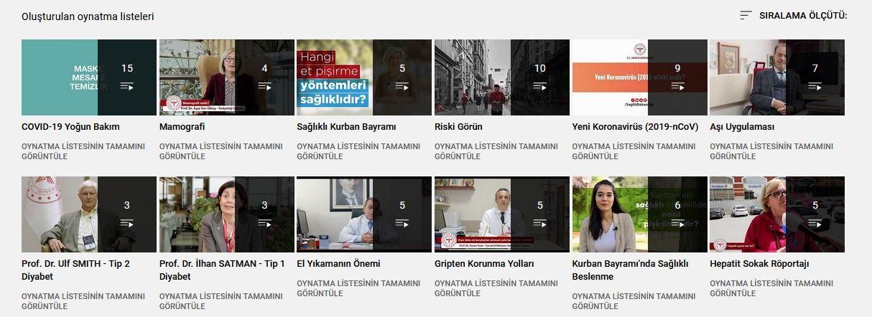 Youtube Oynatma Listeleri ve SEO